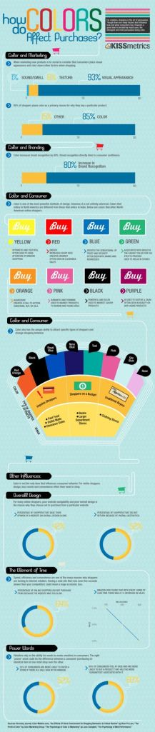 How color effect purchase