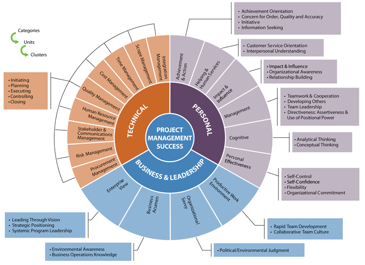 competency-model-new