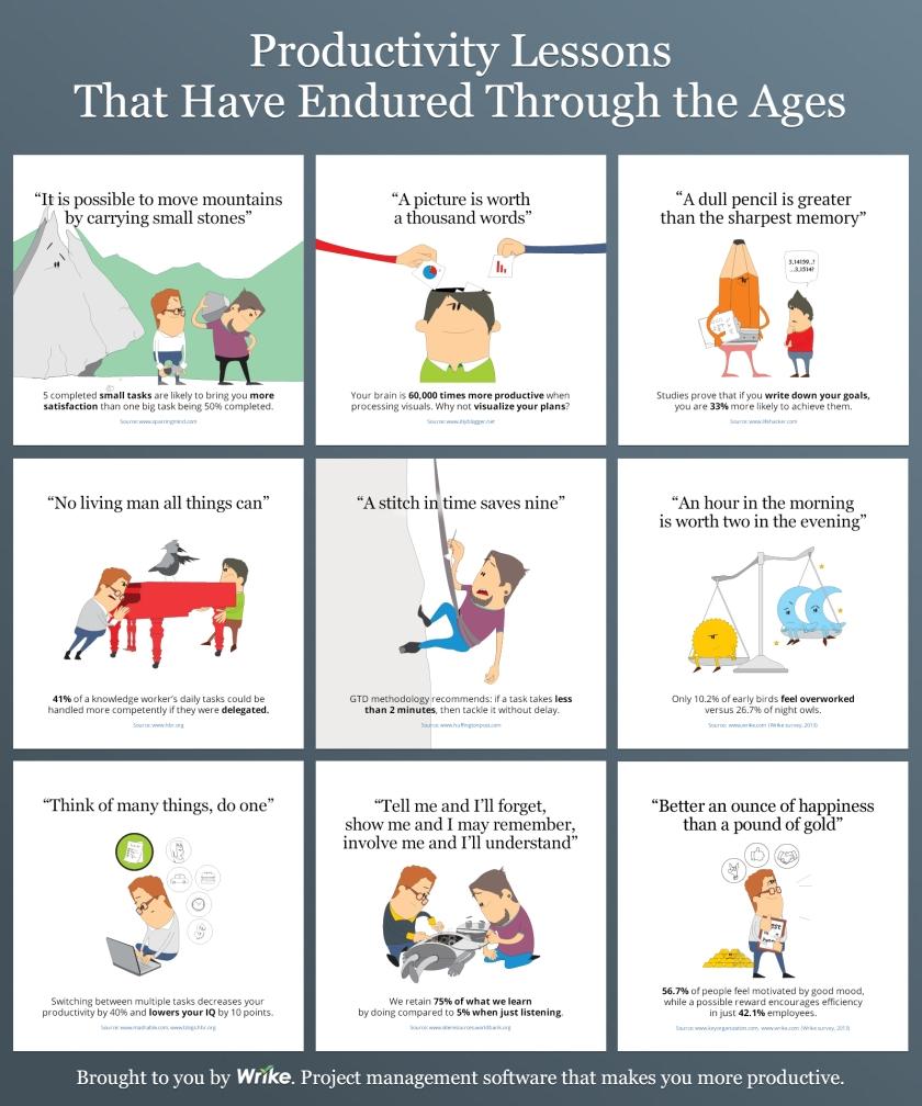 productivity-lessons-that-have-endured-through-the-ages_52de83d6bc8ee
