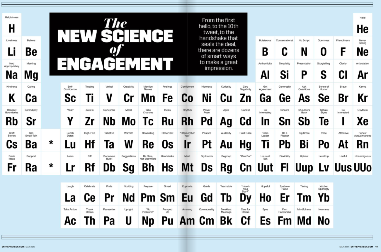 New science of Engagement.png